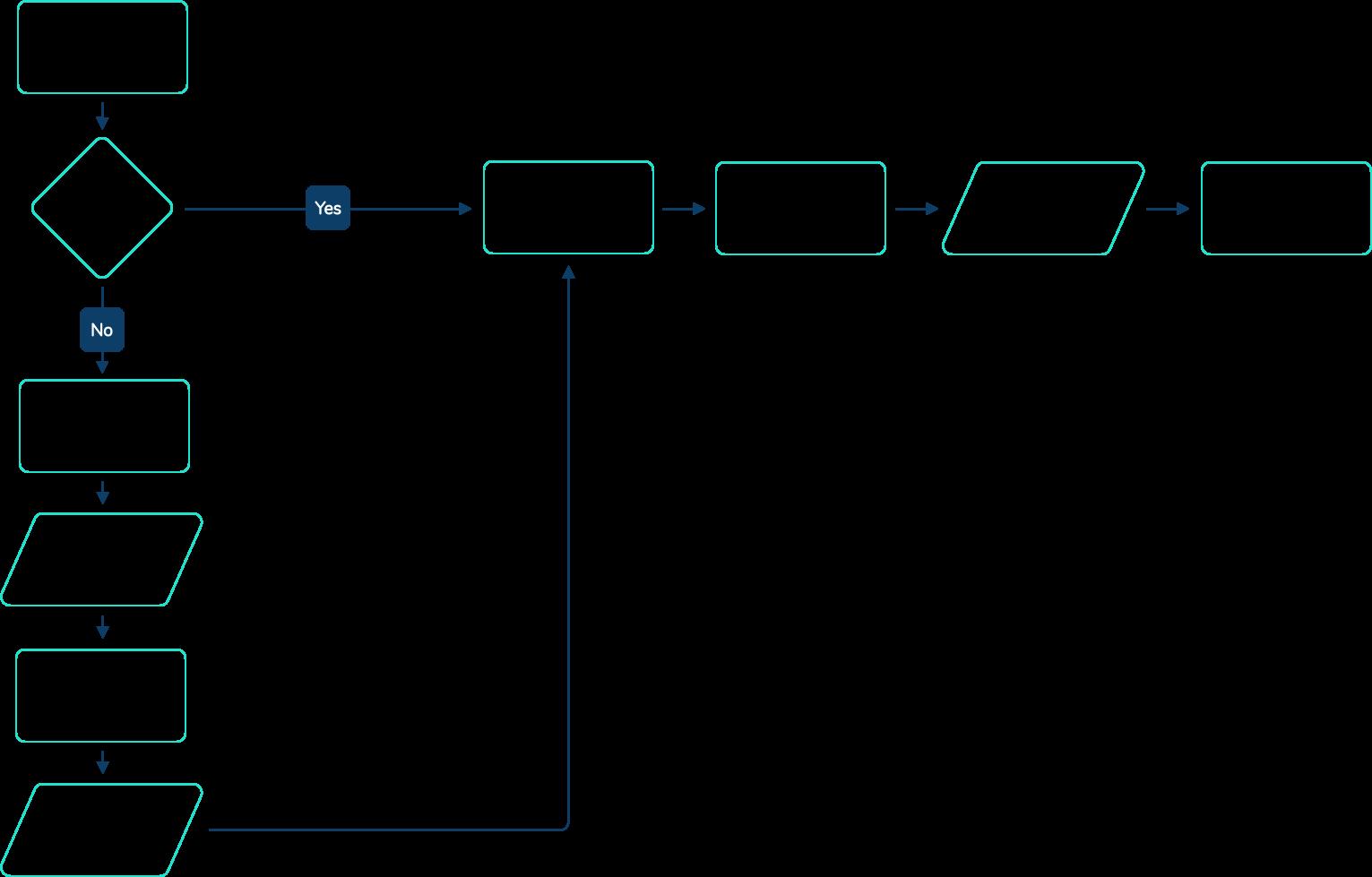 WERKSTATT-evoleo-happy-path